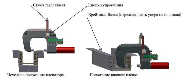 гидравлический заклепочник для стальных заклепок купить